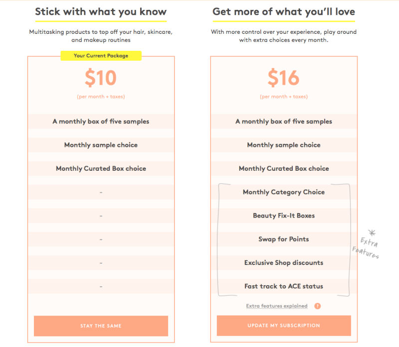 Birchbox Upgraded Subscription Option Subscription